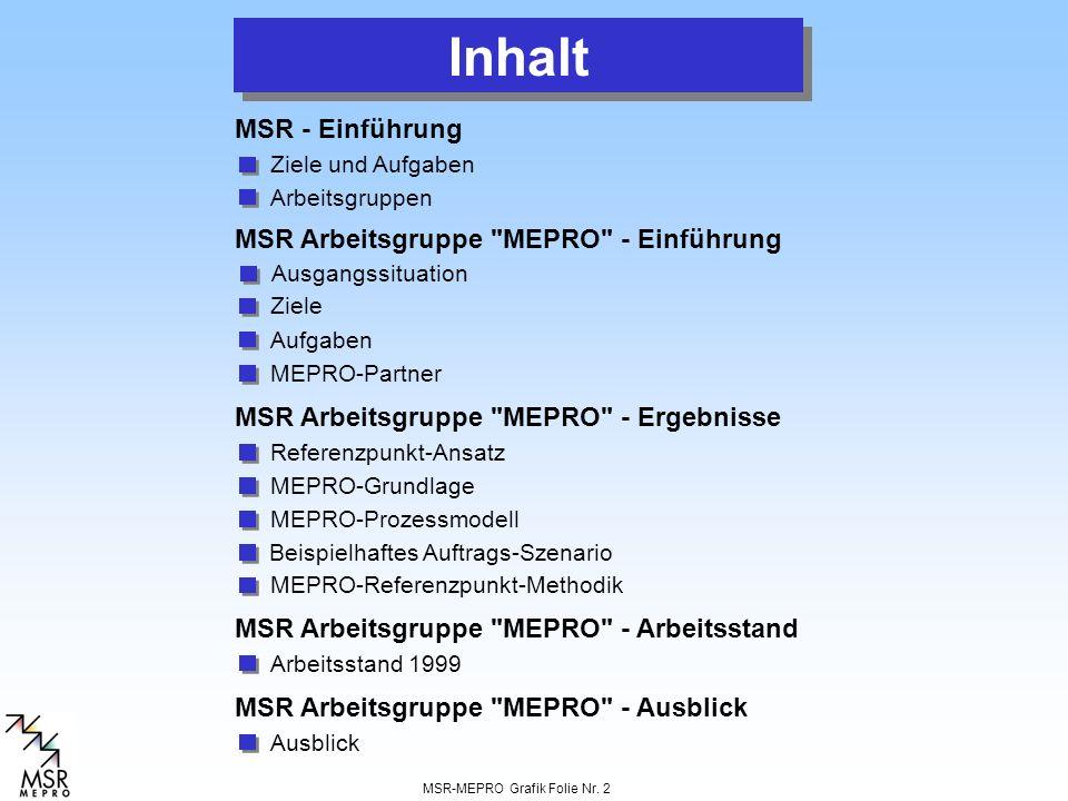 Inhalt MSR - Einführung MSR Arbeitsgruppe MEPRO - Einführung