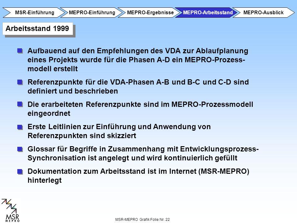Dokumentation zum Arbeitsstand ist im Internet (MSR-MEPRO) hinterlegt