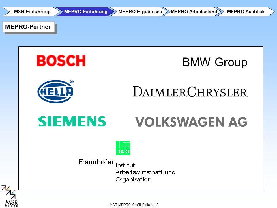 BMW Group MEPRO-Partner MSR-Einführung MEPRO-Einführung