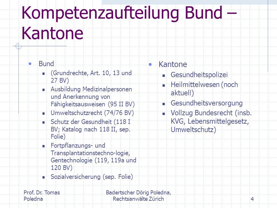 Kompetenzaufteilung Bund – Kantone