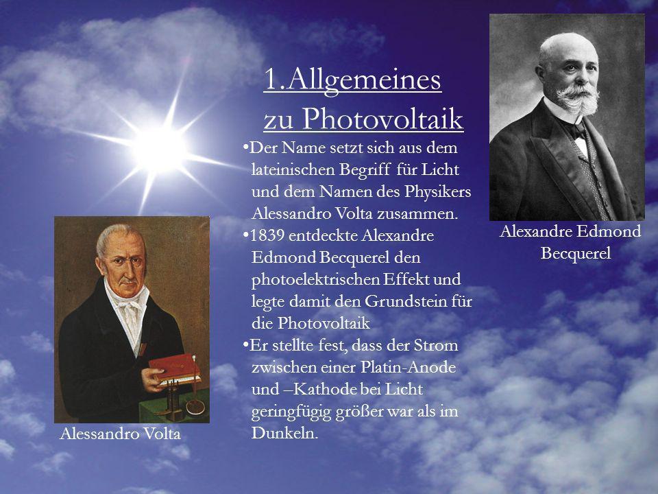 1.Allgemeines zu Photovoltaik