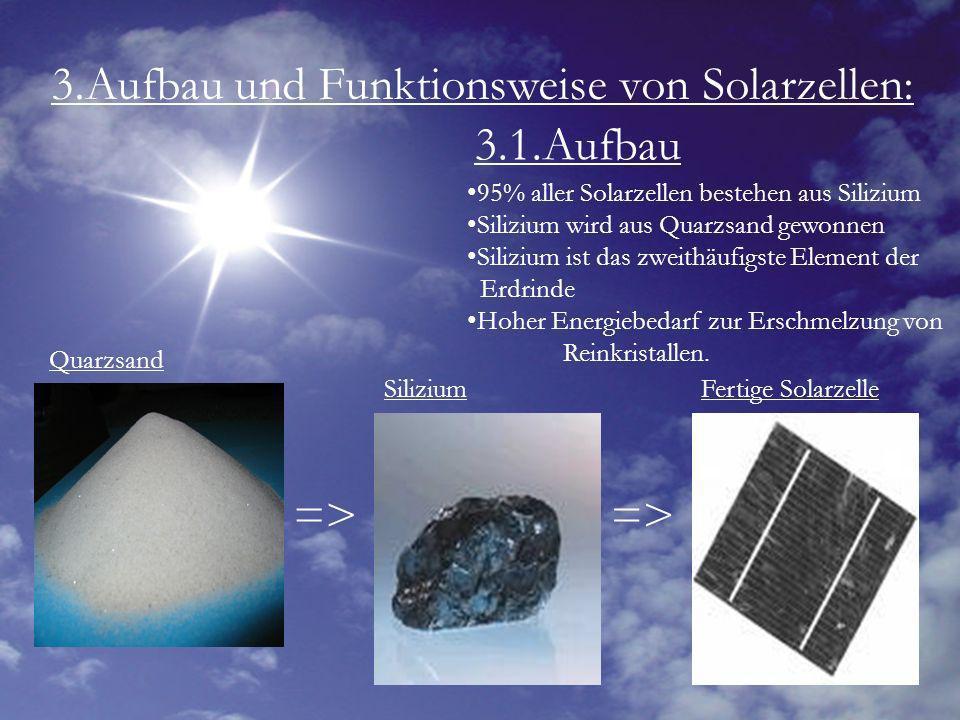 3.Aufbau und Funktionsweise von Solarzellen: 3.1.Aufbau