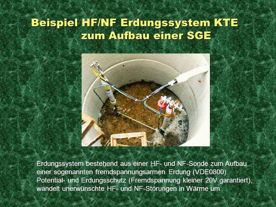 Beispiel HF/NF Erdungssystem KTE zum Aufbau einer SGE