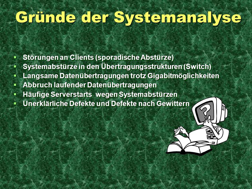 Gründe der Systemanalyse