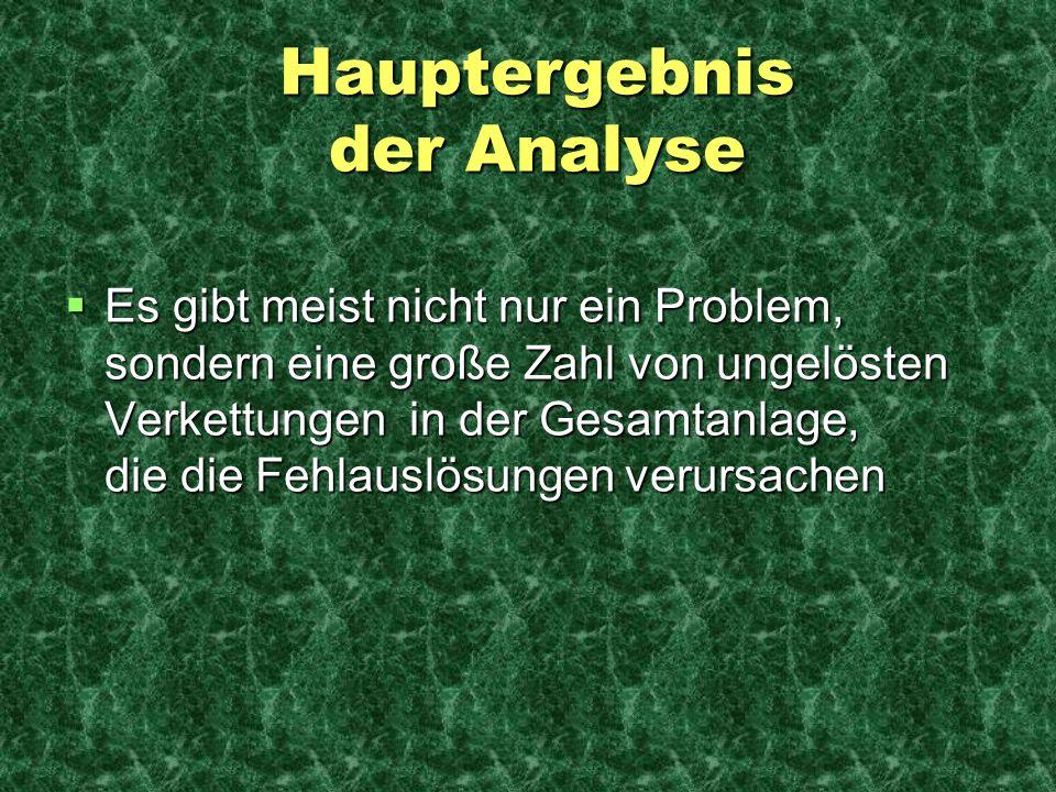 Hauptergebnis der Analyse
