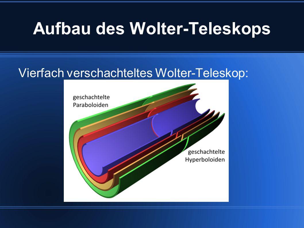 Aufbau des Wolter-Teleskops