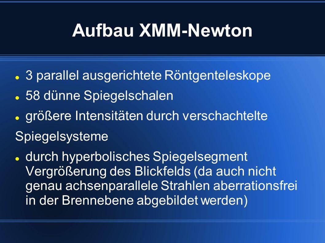 Aufbau XMM-Newton 3 parallel ausgerichtete Röntgenteleskope