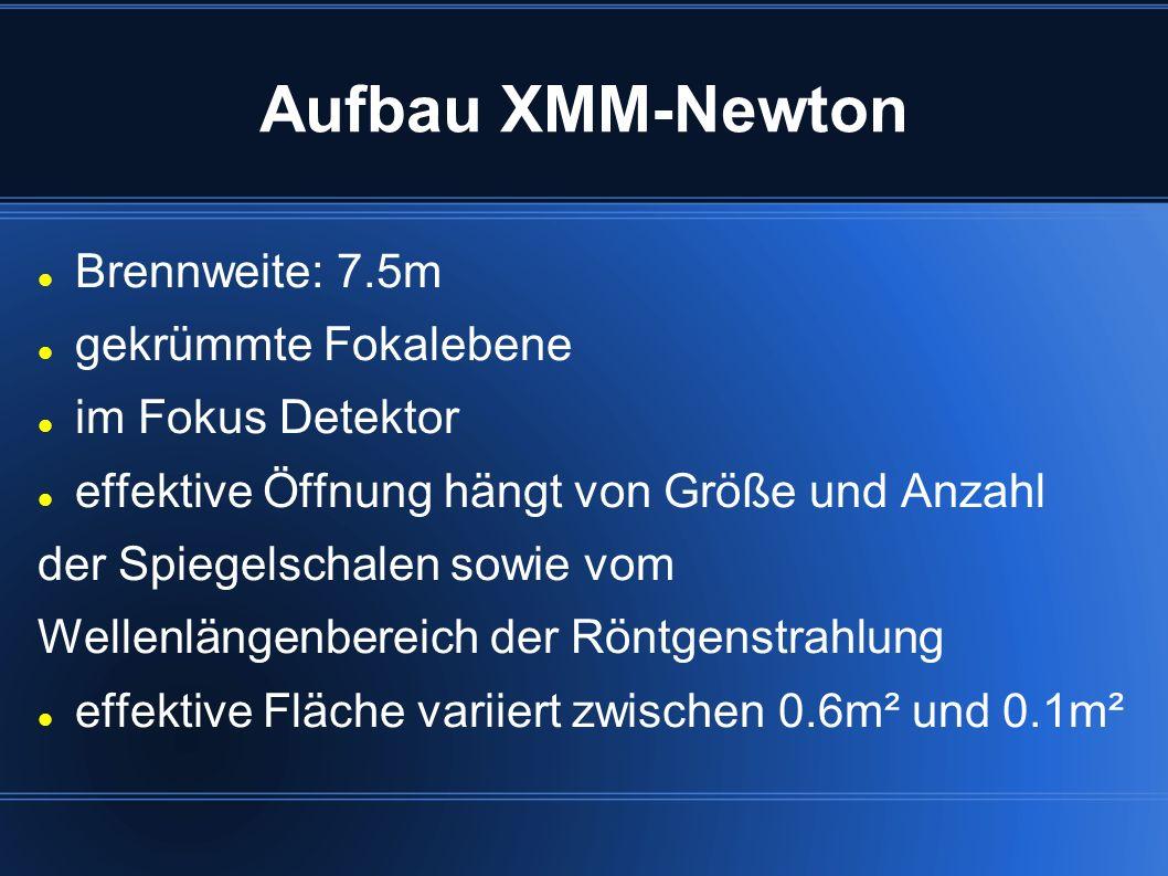 Aufbau XMM-Newton Brennweite: 7.5m gekrümmte Fokalebene
