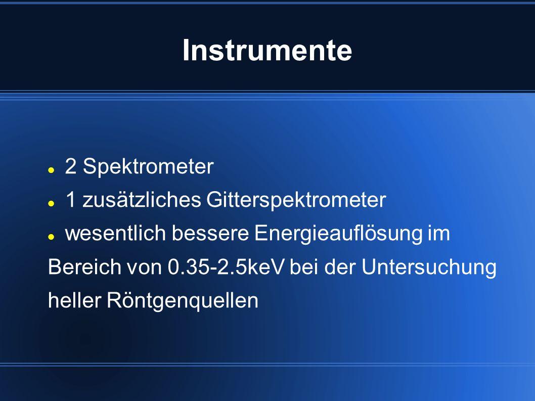 Instrumente 2 Spektrometer 1 zusätzliches Gitterspektrometer