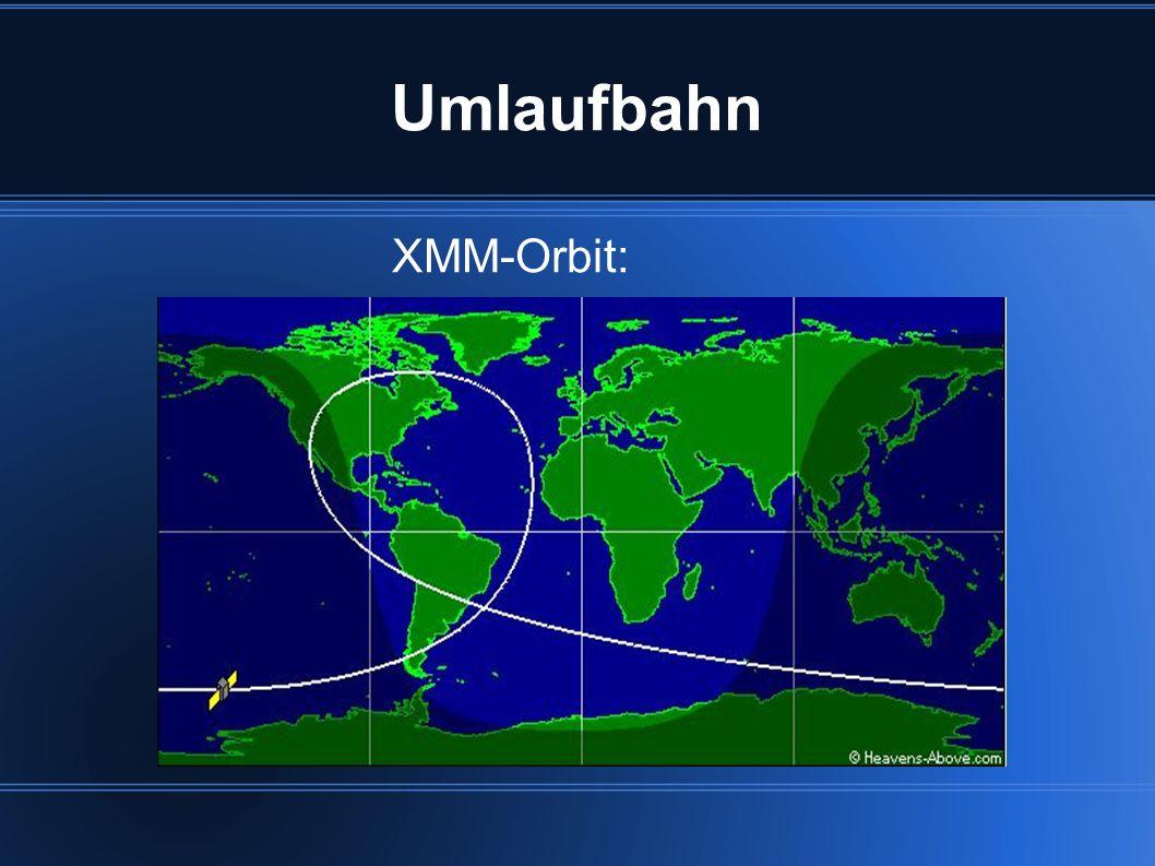Umlaufbahn XMM-Orbit: