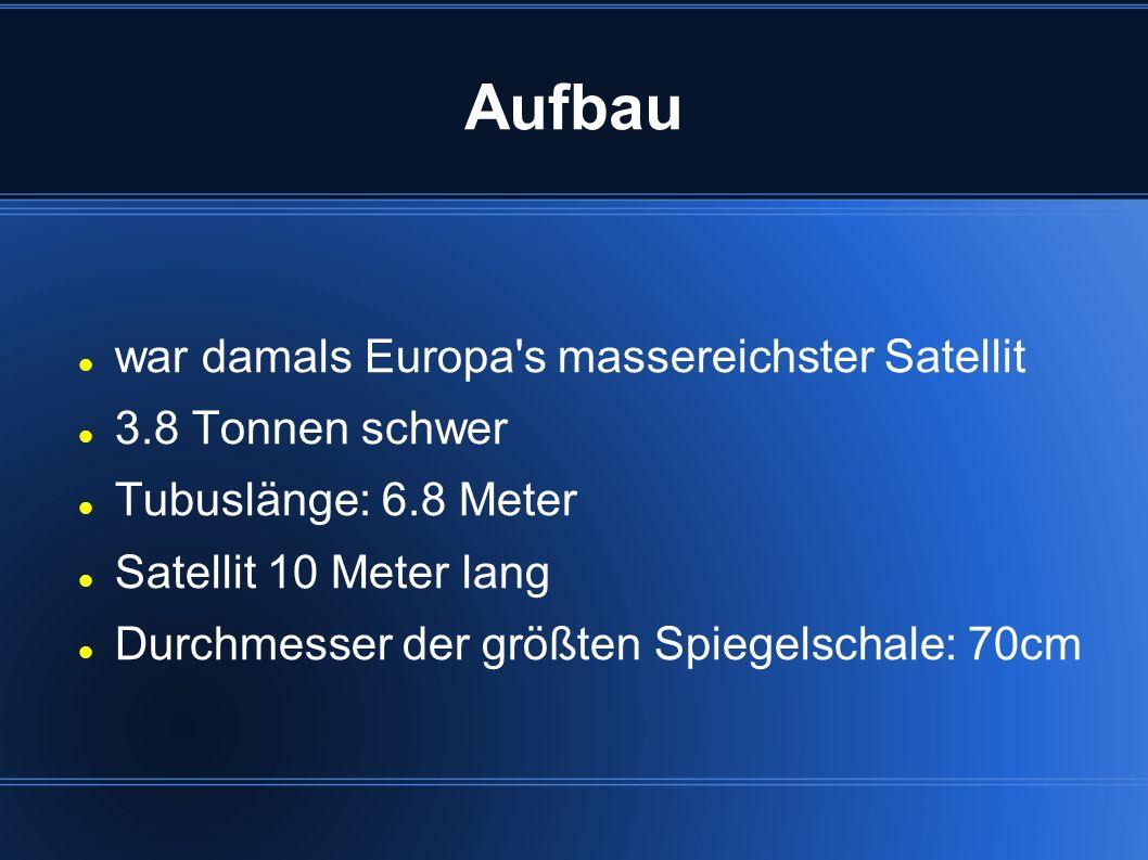 Aufbau war damals Europa s massereichster Satellit 3.8 Tonnen schwer