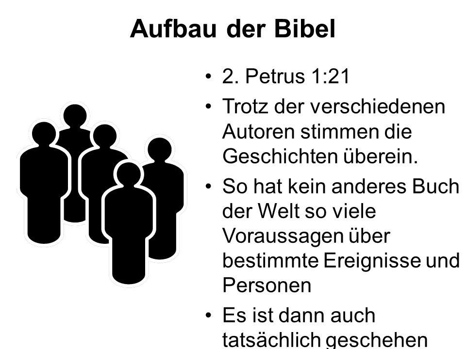 Aufbau der Bibel 2. Petrus 1:21
