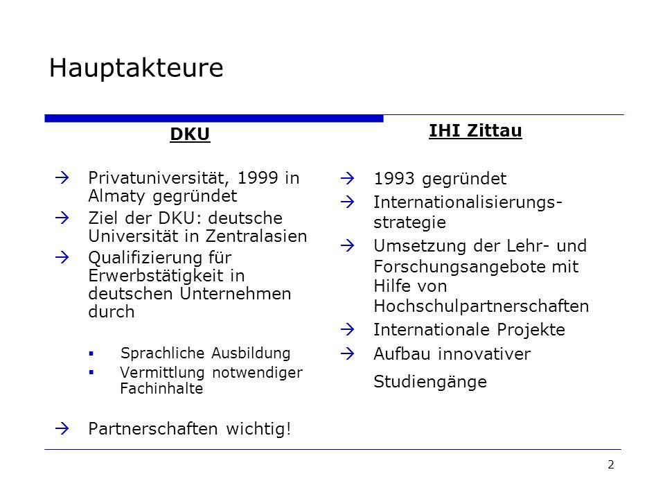 Hauptakteure IHI Zittau DKU  1993 gegründet