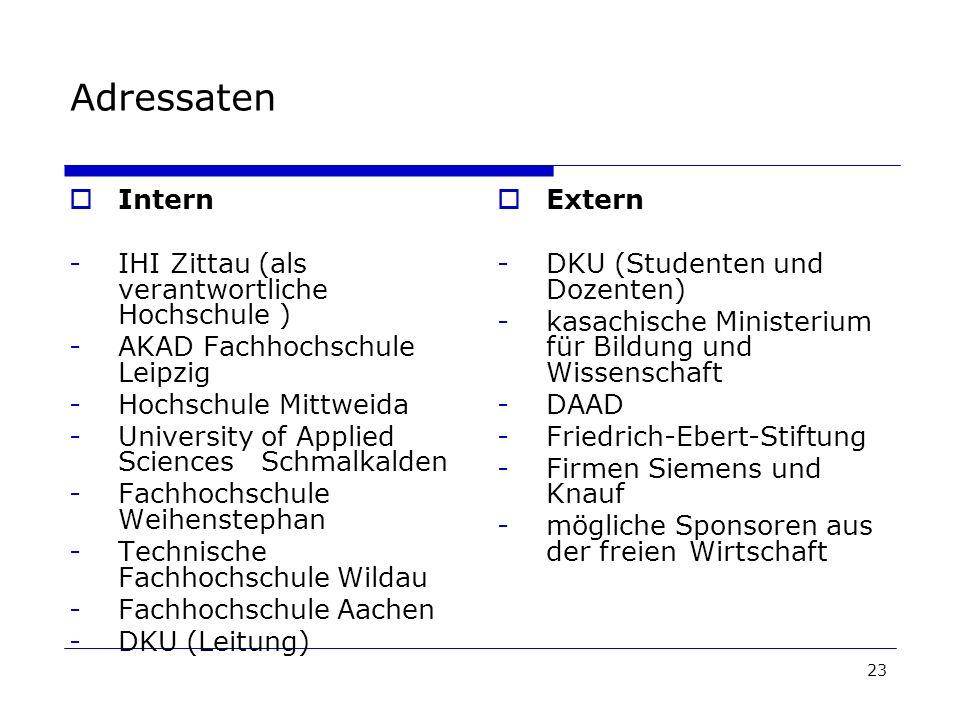Adressaten Intern - IHI Zittau (als verantwortliche Hochschule )