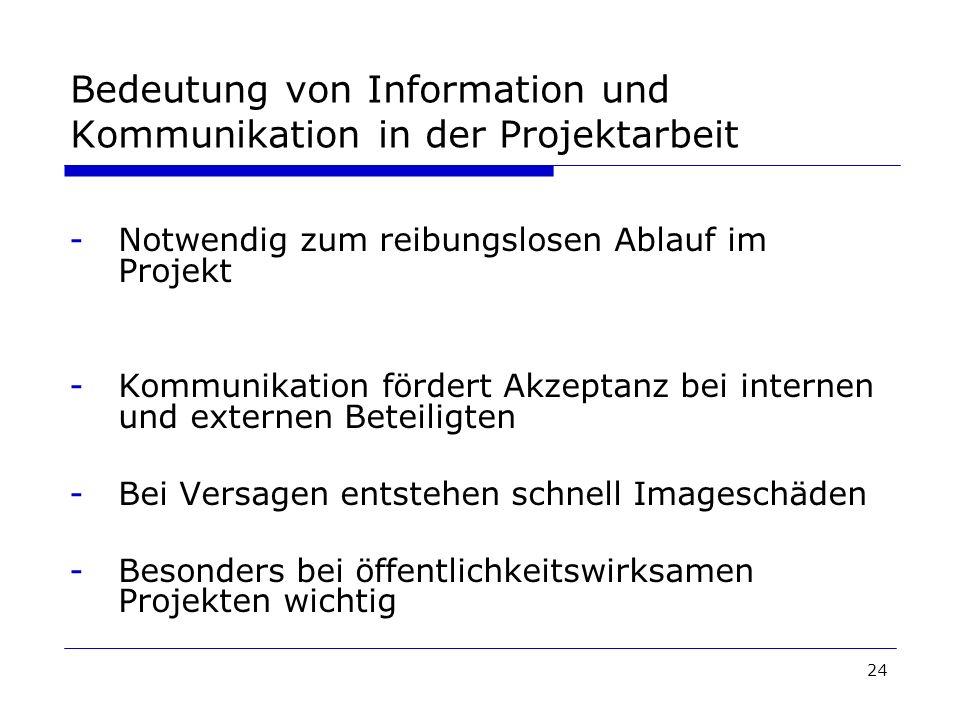Bedeutung von Information und Kommunikation in der Projektarbeit