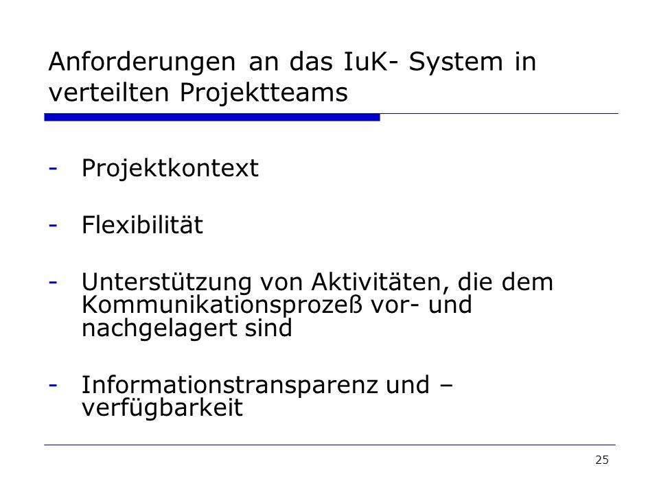 Anforderungen an das IuK- System in verteilten Projektteams