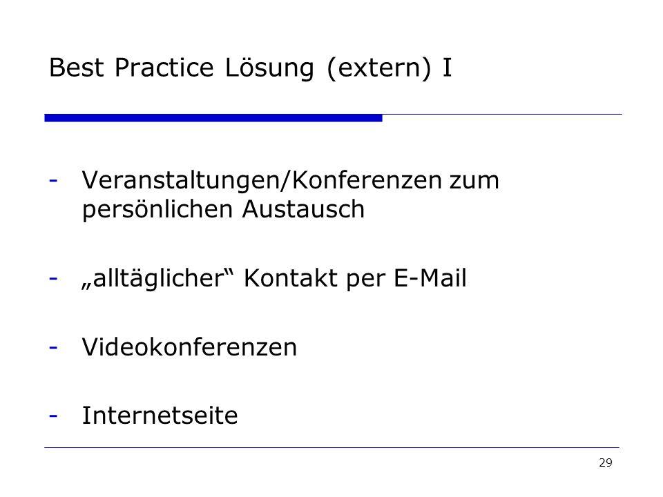 Best Practice Lösung (extern) I