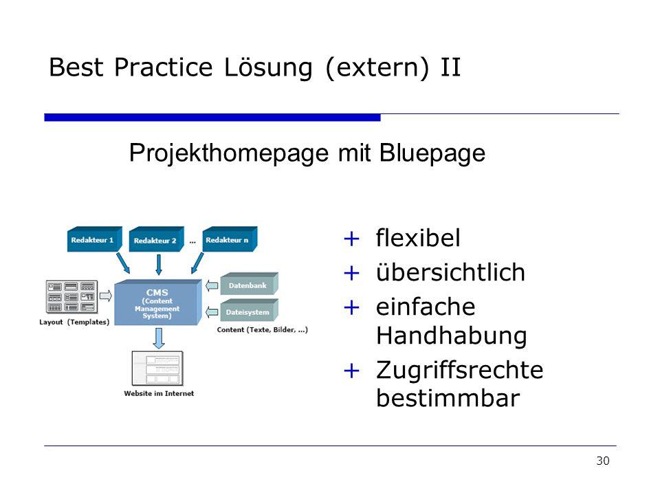 Best Practice Lösung (extern) II