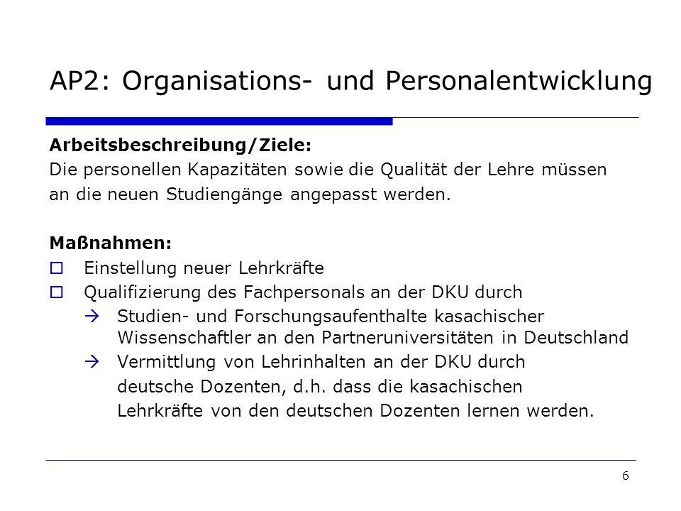 AP2: Organisations- und Personalentwicklung