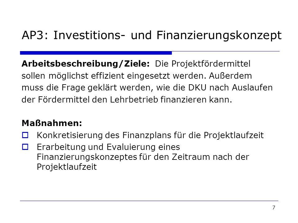 AP3: Investitions- und Finanzierungskonzept