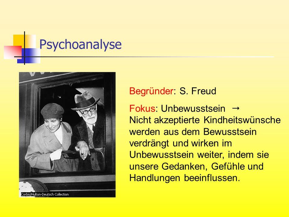 Psychoanalyse Begründer: S. Freud