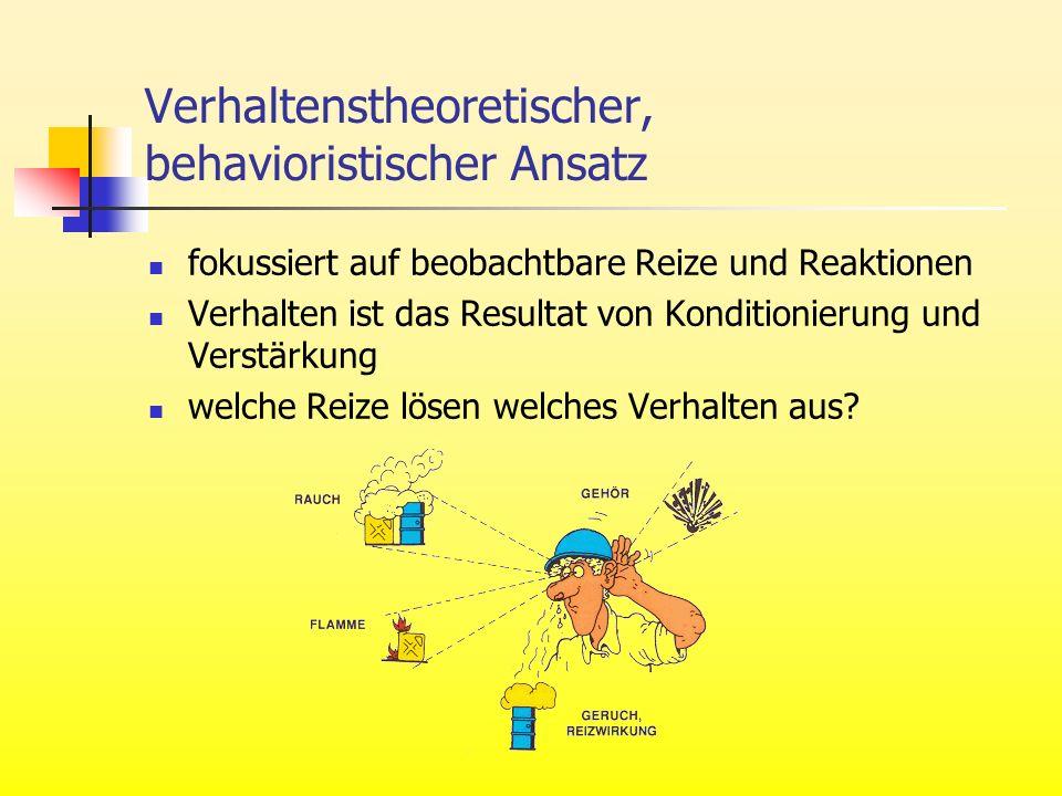 Verhaltenstheoretischer, behavioristischer Ansatz