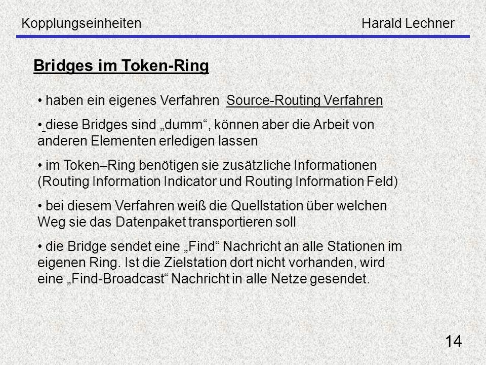 Bridges im Token-Ring 14 Kopplungseinheiten Harald Lechner