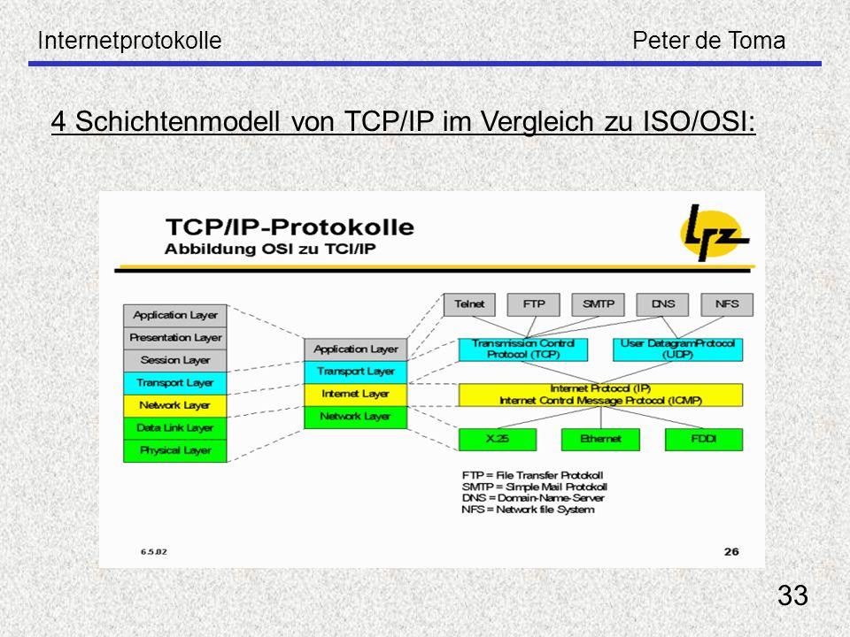 4 Schichtenmodell von TCP/IP im Vergleich zu ISO/OSI: