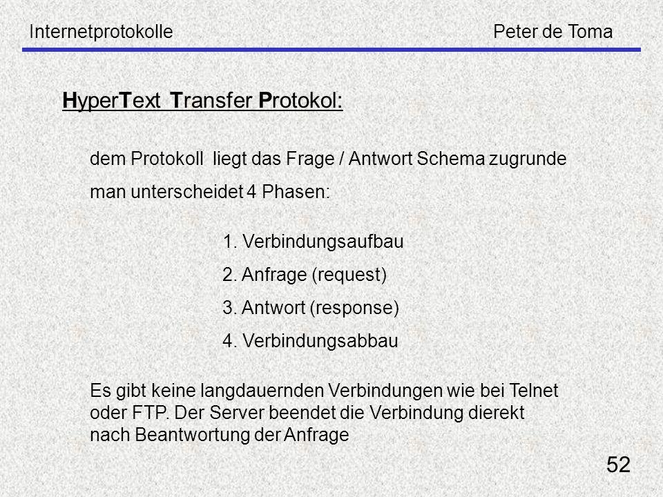 HyperText Transfer Protokol:
