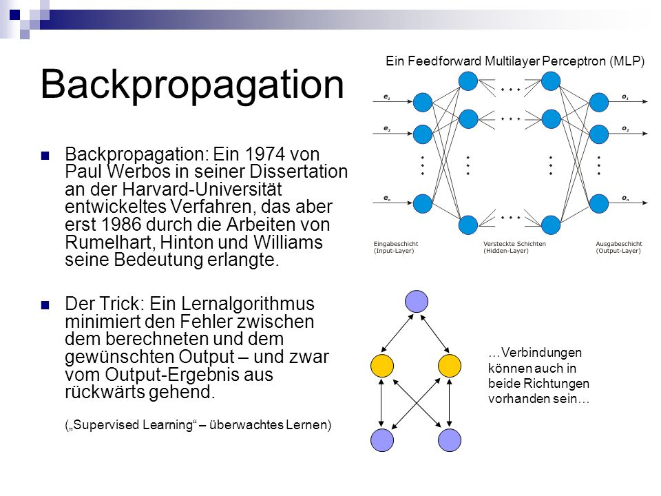 Backpropagation Ein Feedforward Multilayer Perceptron (MLP)