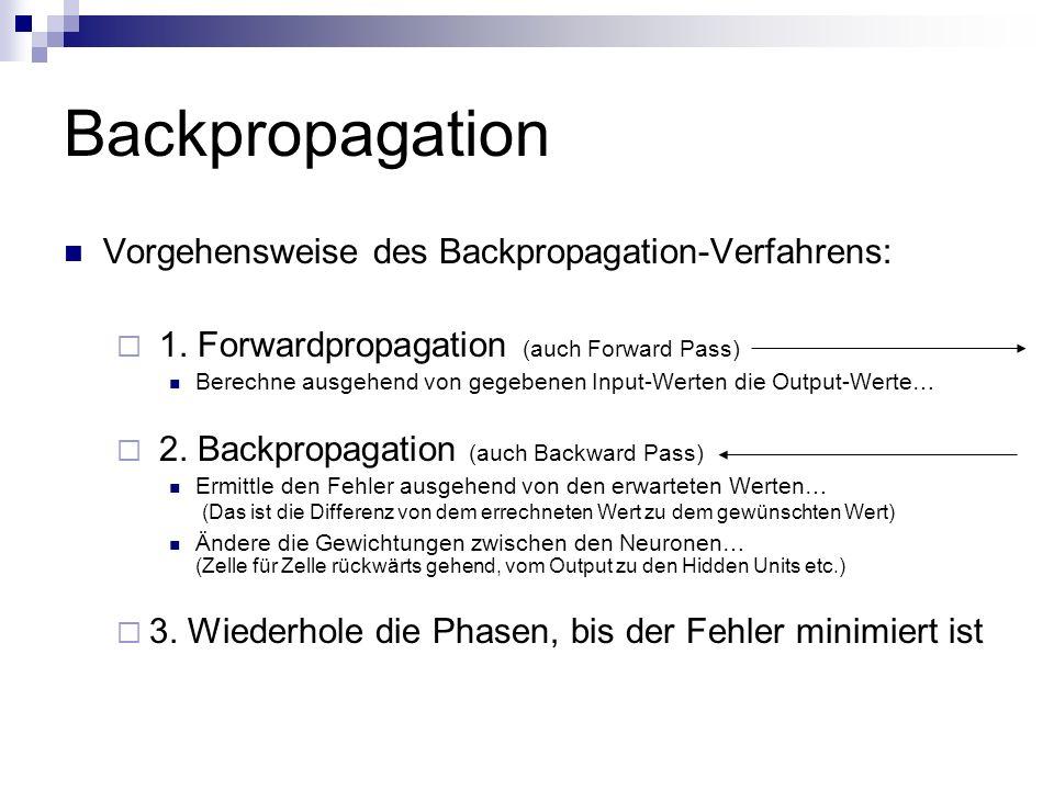 Backpropagation Vorgehensweise des Backpropagation-Verfahrens: