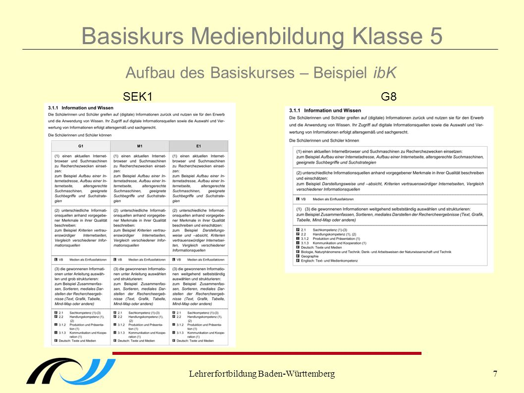 Basiskurs Medienbildung Klasse 5