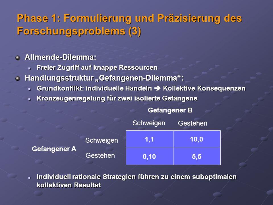 Phase 1: Formulierung und Präzisierung des Forschungsproblems (3)