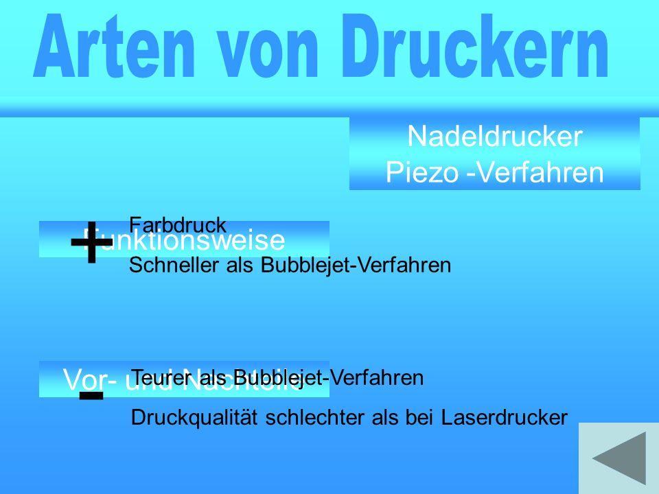 + - Arten von Druckern Drucker A A A Nadeldrucker Piezo -Verfahren