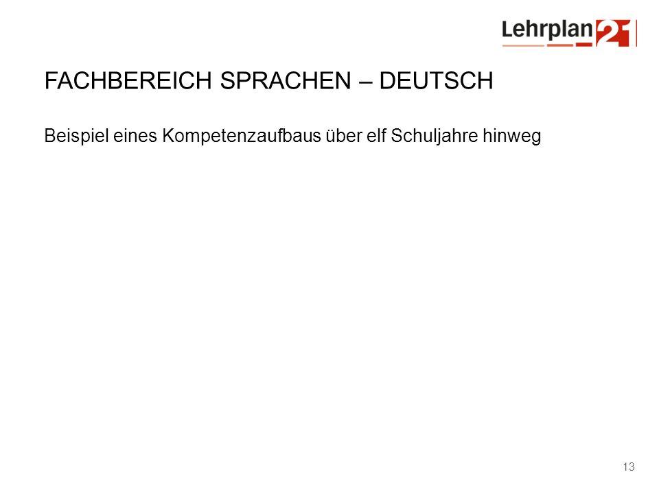 Fachbereich Sprachen – Deutsch