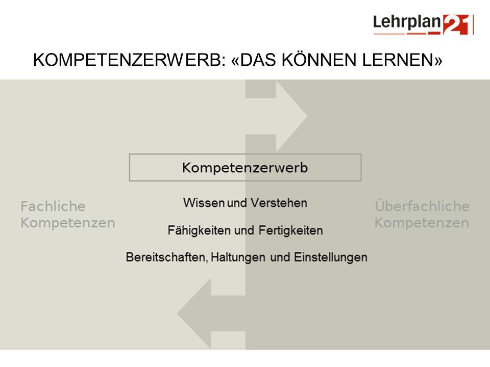 Kompetenzerwerb: «Das Können Lernen»