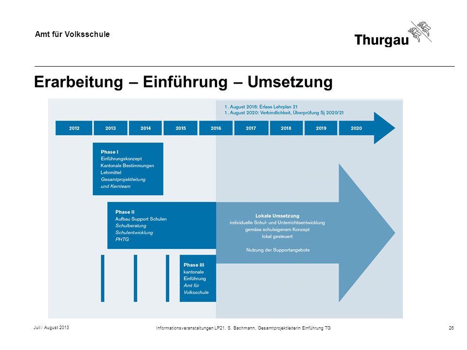 Erarbeitung – Einführung – Umsetzung