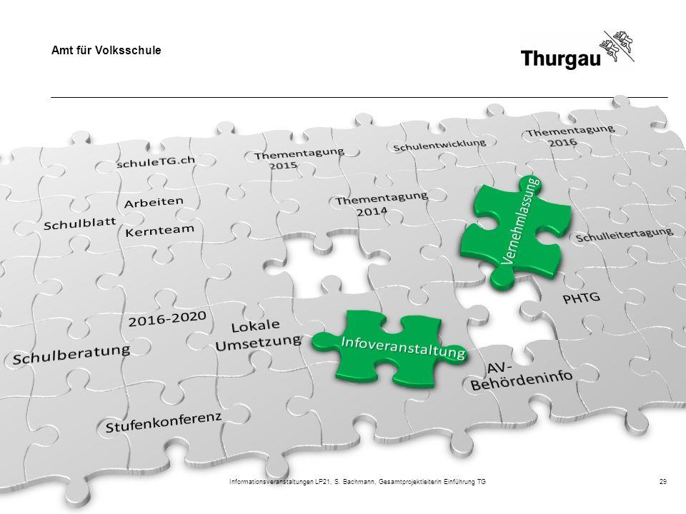 2016 schuleTG.ch Arbeiten Kernteam Schulblatt PHTG Lokale Umsetzung