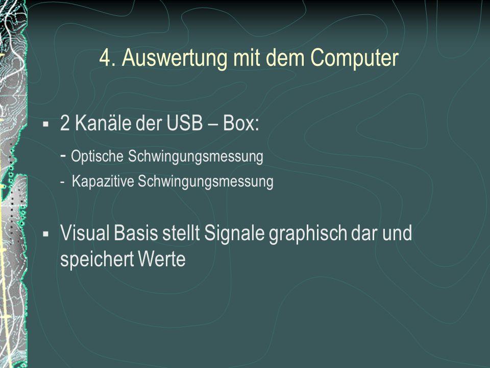 4. Auswertung mit dem Computer