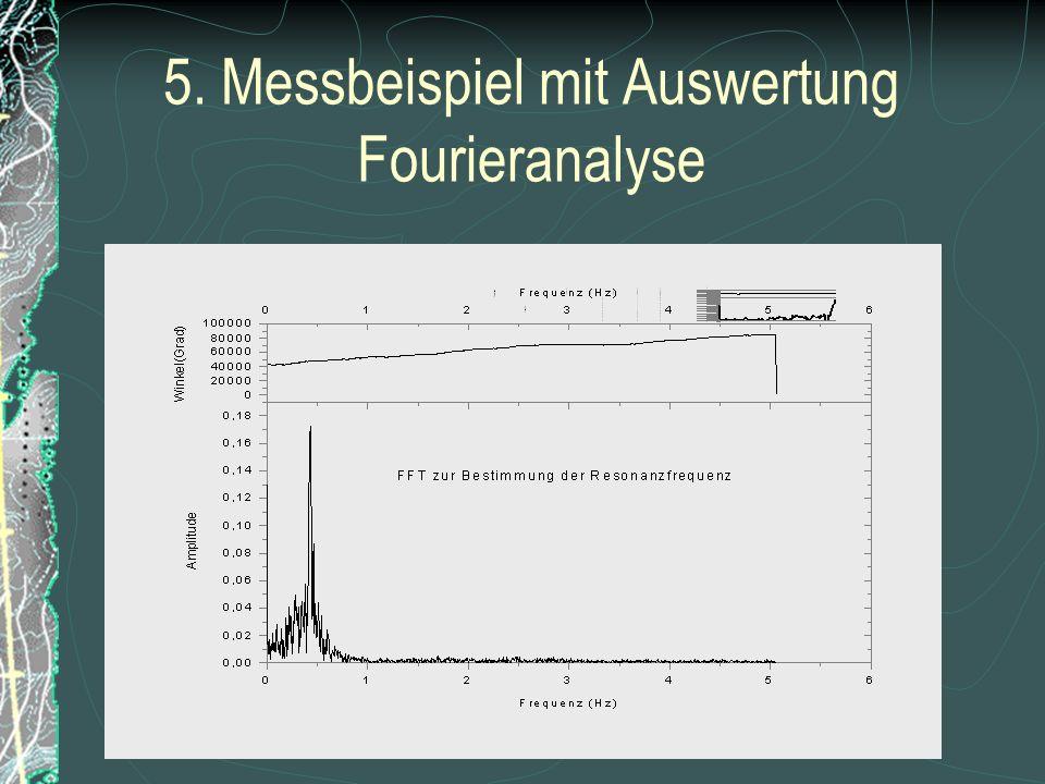 5. Messbeispiel mit Auswertung Fourieranalyse