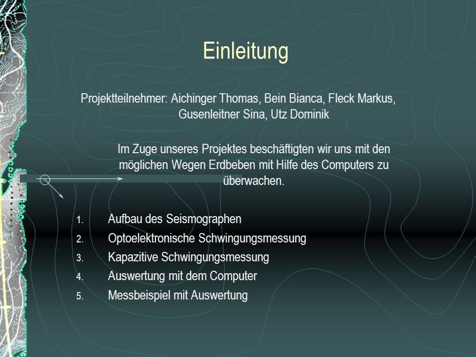 Einleitung Projektteilnehmer: Aichinger Thomas, Bein Bianca, Fleck Markus, Gusenleitner Sina, Utz Dominik.