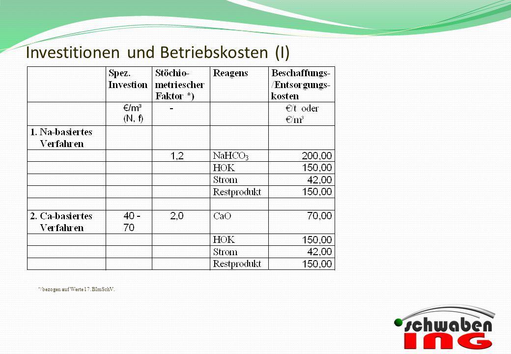 Investitionen und Betriebskosten (I)