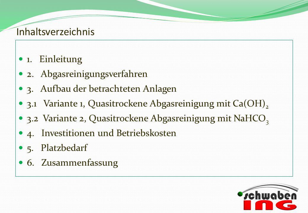 Inhaltsverzeichnis 1. Einleitung 2. Abgasreinigungsverfahren