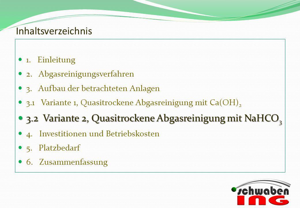 Inhaltsverzeichnis 1. Einleitung. 2. Abgasreinigungsverfahren. 3. Aufbau der betrachteten Anlagen.