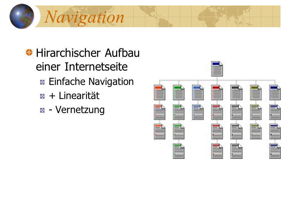 Navigation Hirarchischer Aufbau einer Internetseite