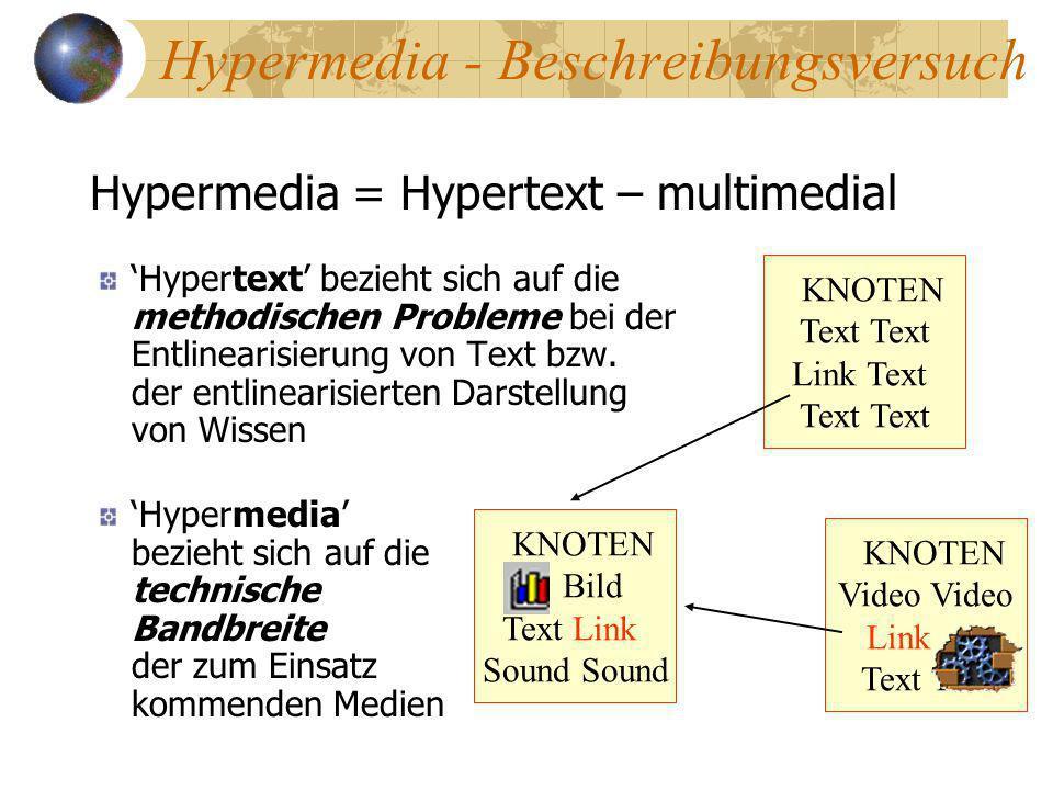 Hypermedia - Beschreibungsversuch
