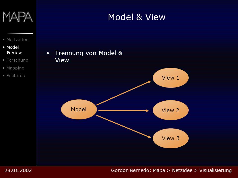 Model & View Trennung von Model & View View 1 Model View 2 View 3