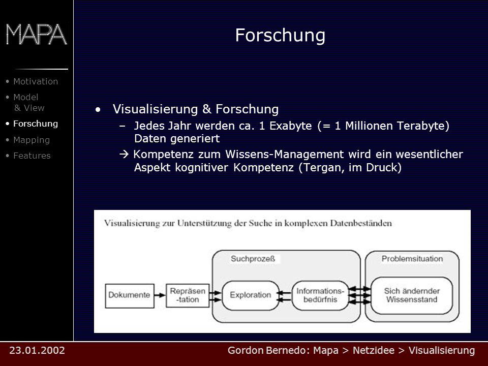 Forschung Visualisierung & Forschung