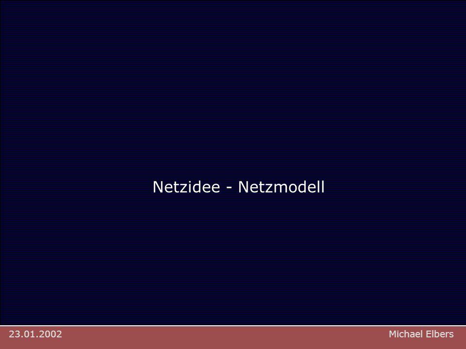 Anforderungen Netzidee - Netzmodell 23.01.2002 23.01.2002