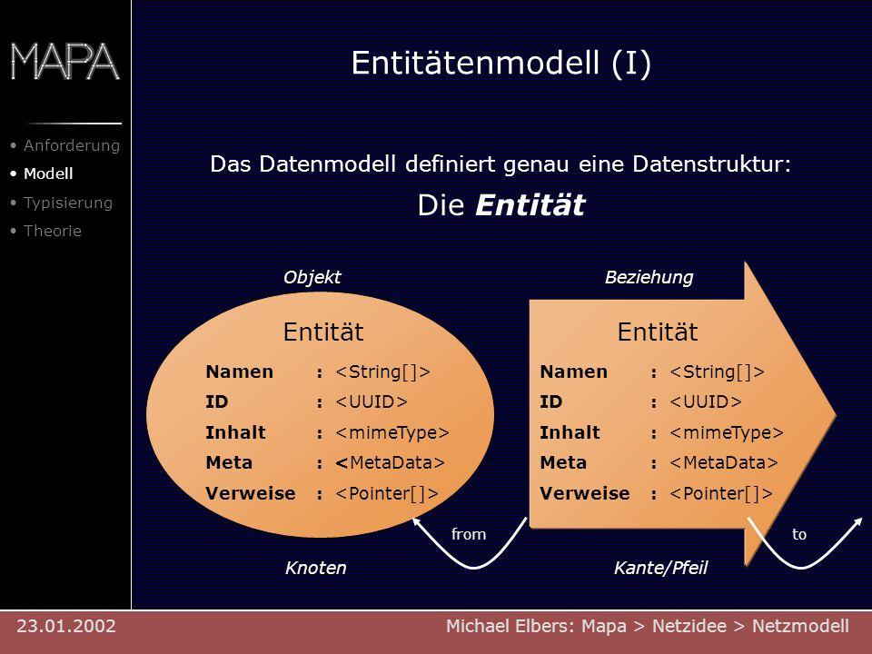 Das Datenmodell definiert genau eine Datenstruktur: